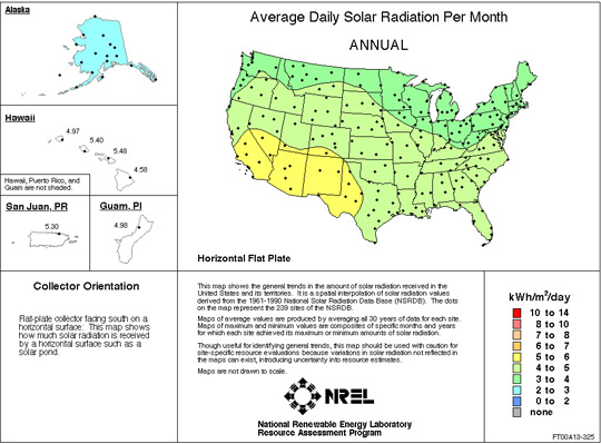 How Does Solar Radiation Vary By Location Photovoltaic