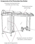 PV bus shelter components diagram
